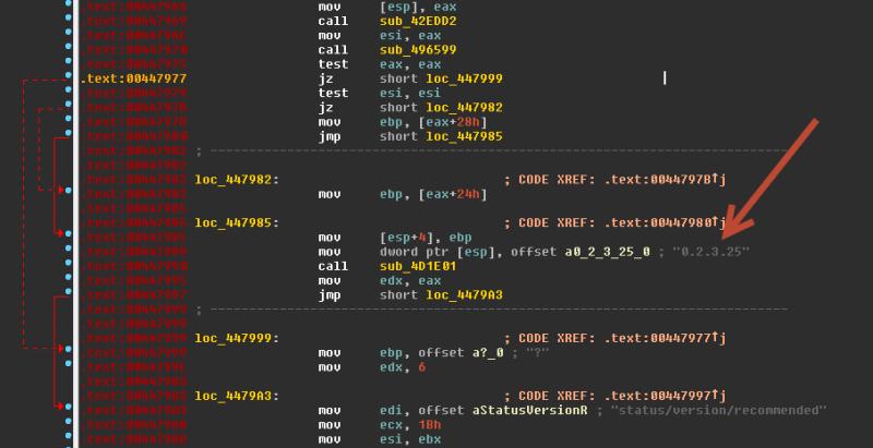 Tor Module Analysis