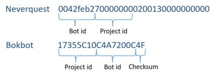 bokbot_id_format
